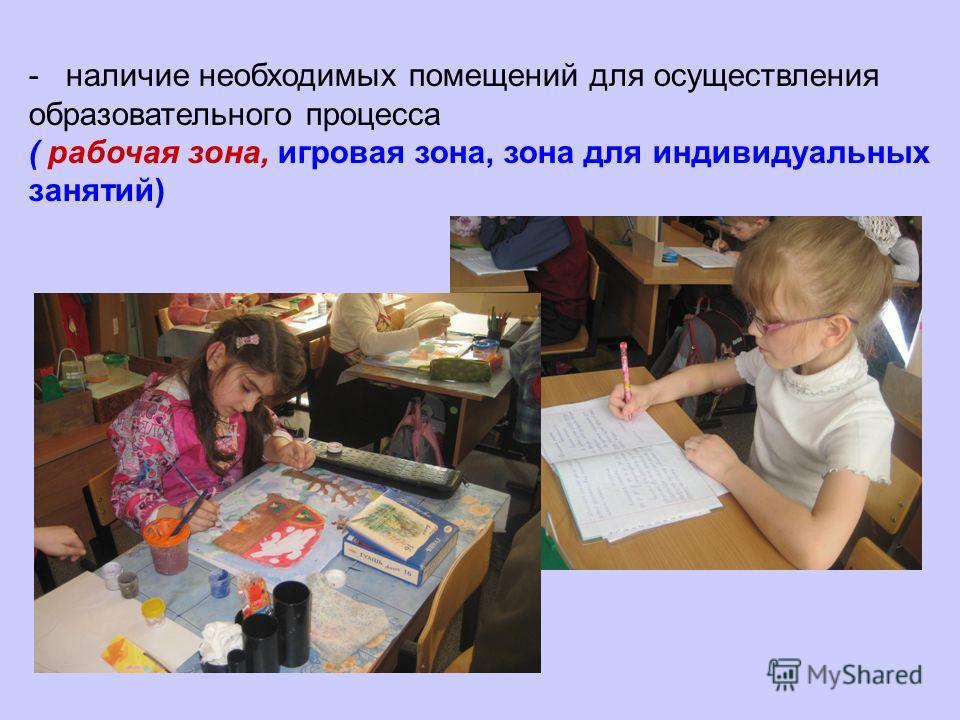 - наличие необходимых помещений для осуществления образовательного процесса ( рабочая зона, игровая зона, зона для индивидуальных занятий)