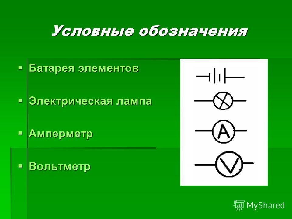 Условные обозначения Батарея элементов Батарея элементов Электрическая лампа Электрическая лампа Амперметр Амперметр Вольтметр Вольтметр