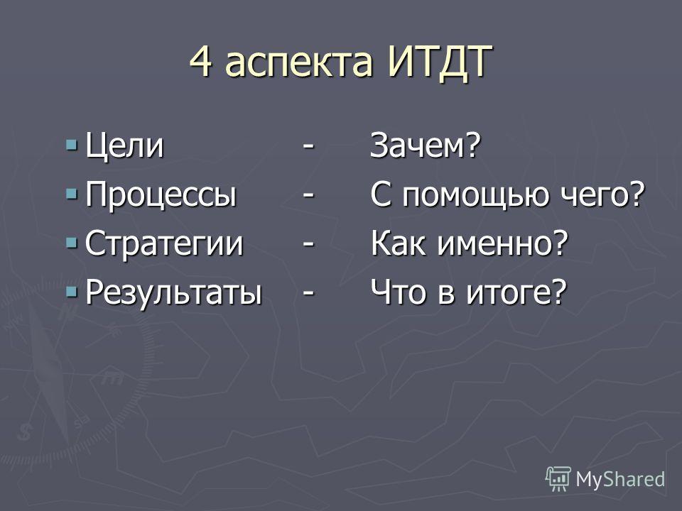 4 аспекта ИТДТ Цели -Зачем? Цели -Зачем? Процессы- С помощью чего? Процессы- С помощью чего? Стратегии -Как именно? Стратегии -Как именно? Результаты -Что в итоге? Результаты -Что в итоге?