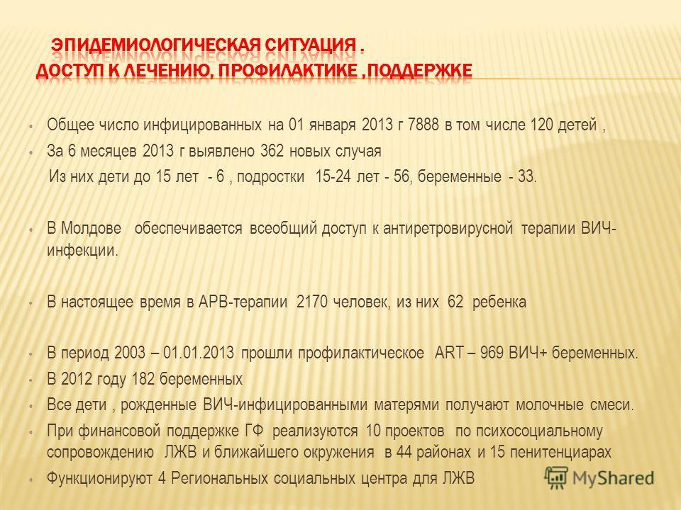 Общее число инфицированных на 01 января 2013 г 7888 в том числе 120 детей, За 6 месяцев 2013 г выявлено 362 новых случая Из них дети до 15 лет - 6, подростки 15-24 лет - 56, беременные - 33. В Молдове обеспечивается всеобщий доступ к антиретровирусно