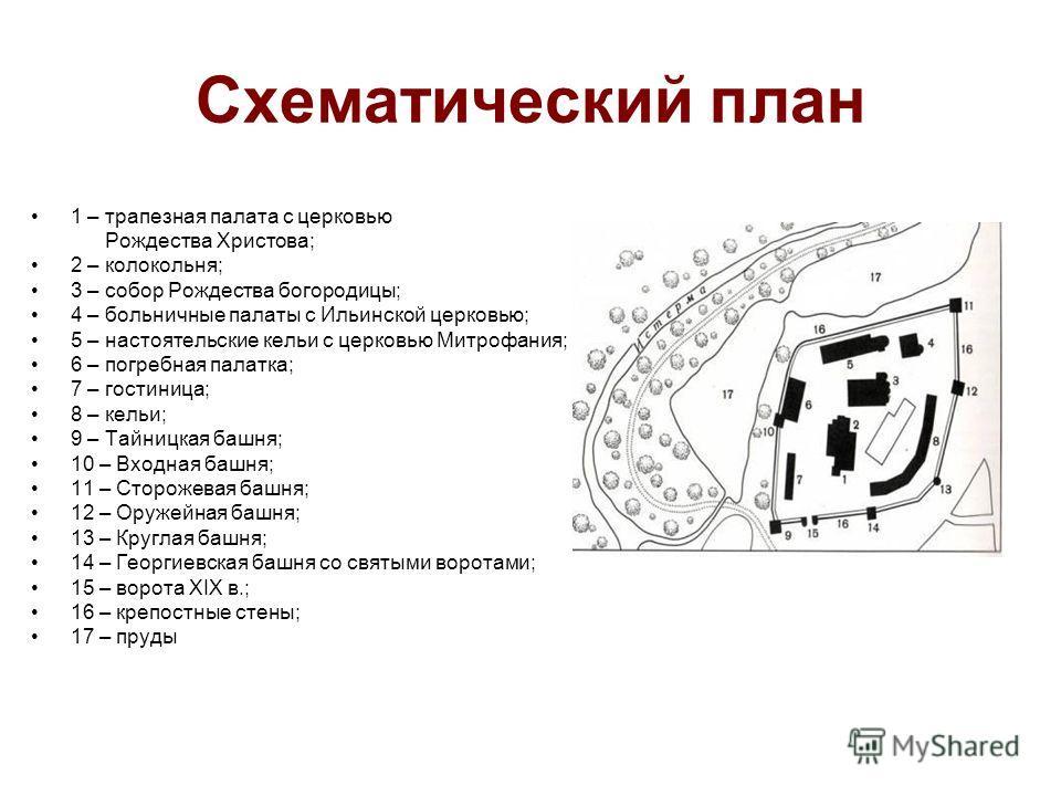 Схематический план 1 – трапезная палата с церковью Рождества Христова; 2 – колокольня; 3 – собор Рождества богородицы; 4 – больничные палаты с Ильинской церковью; 5 – настоятельские кельи с церковью Митрофания; 6 – погребная палатка; 7 – гостиница; 8