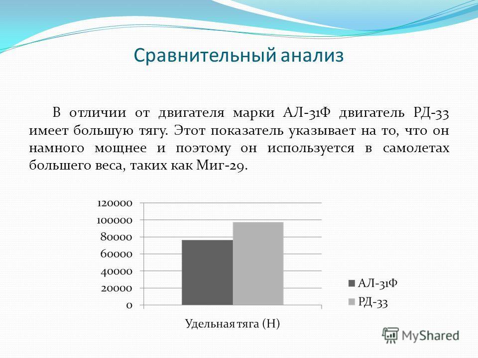 Сравнительный анализ В отличии от двигателя марки АЛ-31Ф двигатель РД-33 имеет большую тягу. Этот показатель указывает на то, что он намного мощнее и поэтому он используется в самолетах большего веса, таких как Миг-29.