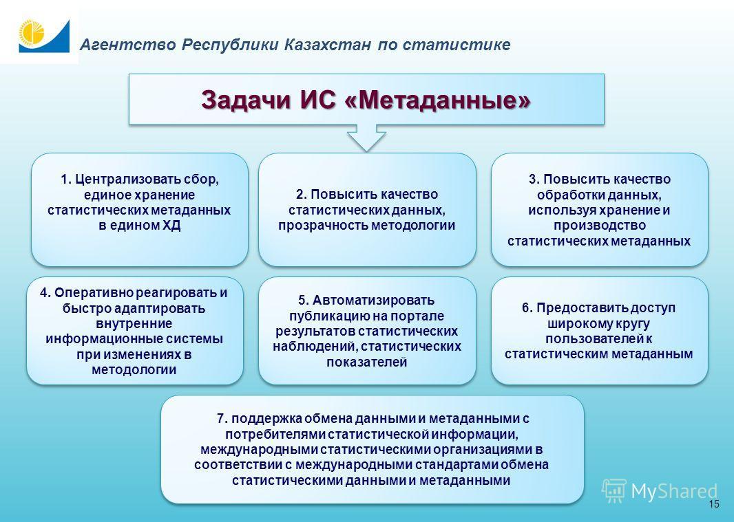 7 Агентство Республики Казахстан по статистике 1.Обеспечение удовлетворения потребностей различных групп пользователей статистической информации. Цели формирования ИС «Метаданные» 2.Обеспечение технологической поддержки процессов актуализации, расшир