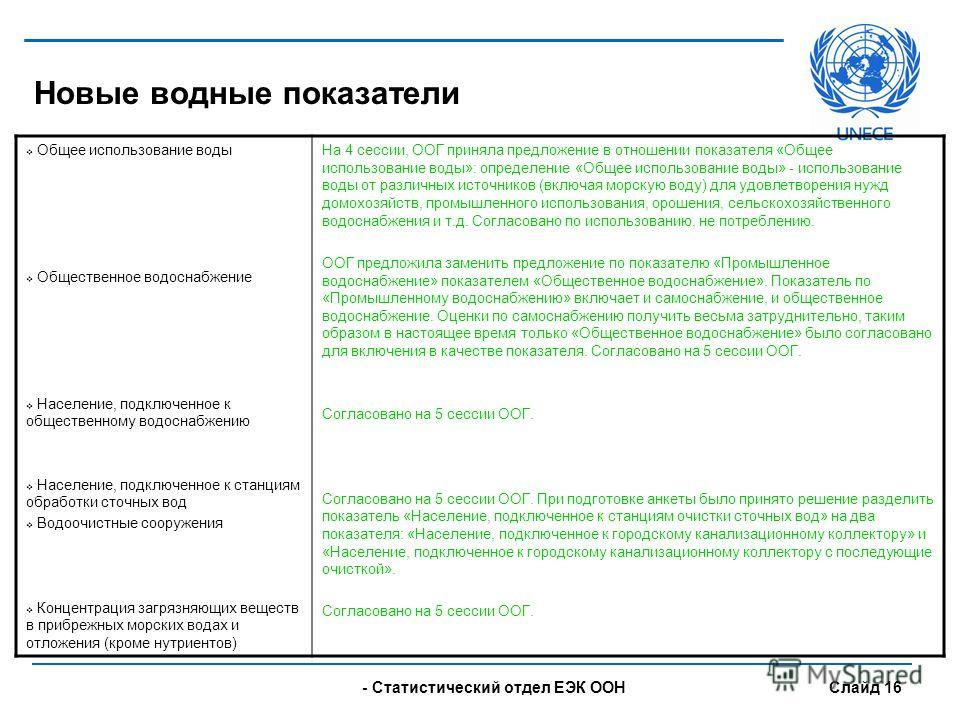 - UNECE Statistical Division Slide 16 Новые водные показатели Общее использование воды Общественное водоснабжение Население, подключенное к общественному водоснабжению Население, подключенное к станциям обработки сточных вод Водоочистные сооружения К
