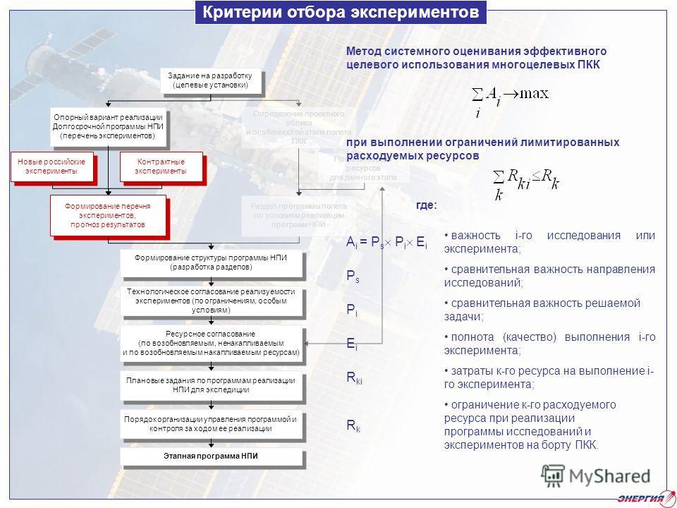 Критерии отбора экспериментов Задание на разработку (целевые установки) Опорный вариант реализации Долгосрочной программы НПИ (перечень экспериментов) Опорный вариант реализации Долгосрочной программы НПИ (перечень экспериментов) Новые российские экс