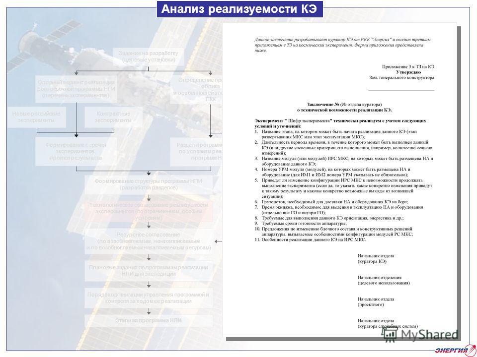 Анализ реализуемости КЭ Задание на разработку (целевые установки) Опорный вариант реализации Долгосрочной программы НПИ (перечень экспериментов) Новые российские эксперименты Контрактные эксперименты Формирование перечня экспериментов, прогноз резуль