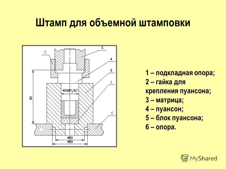 1 – подкладная опора; 2 – гайка для крепления пуансона; 3 – матрица; 4 – пуансон; 5 – блок пуансона; 6 – опора. Штамп для объемной штамповки