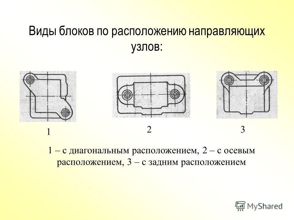 Виды блоков по расположению направляющих узлов: 1 – с диагональным расположением, 2 – с осевым расположением, 3 – с задним расположением 1 23