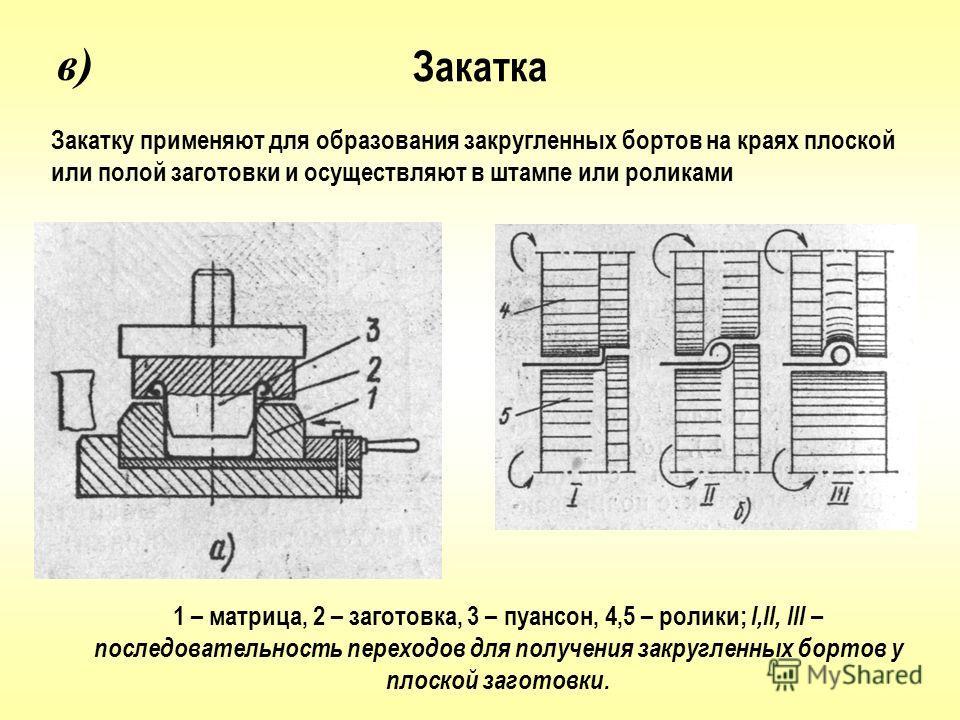 Закатка 1 – матрица, 2 – заготовка, 3 – пуансон, 4,5 – ролики; I,II, III – последовательность переходов для получения закругленных бортов у плоской заготовки. Закатку применяют для образования закругленных бортов на краях плоской или полой заготовки
