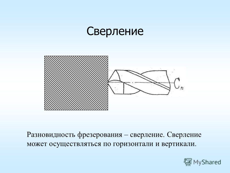 Сверление Разновидность фрезерования – сверление. Сверление может осуществляться по горизонтали и вертикали.