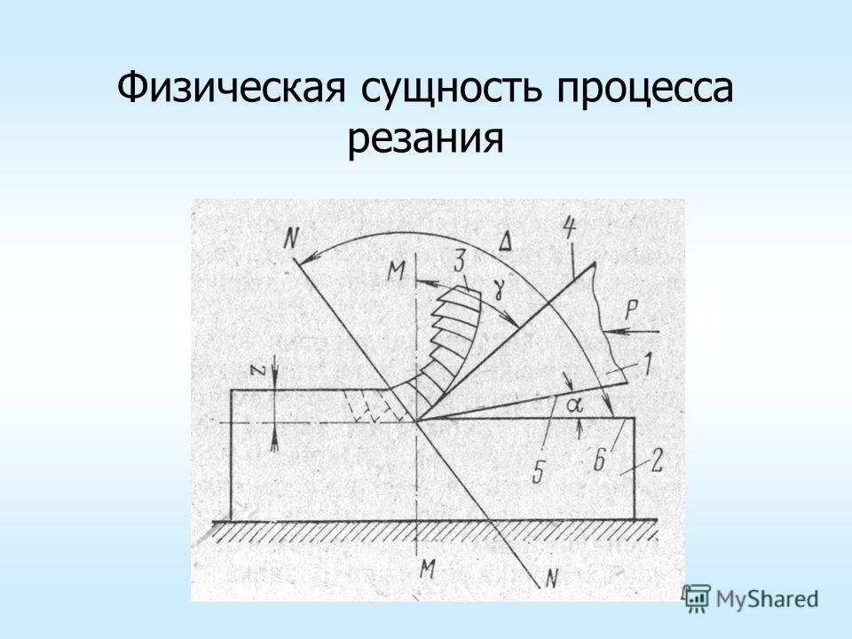 Физическая сущность процесса резания