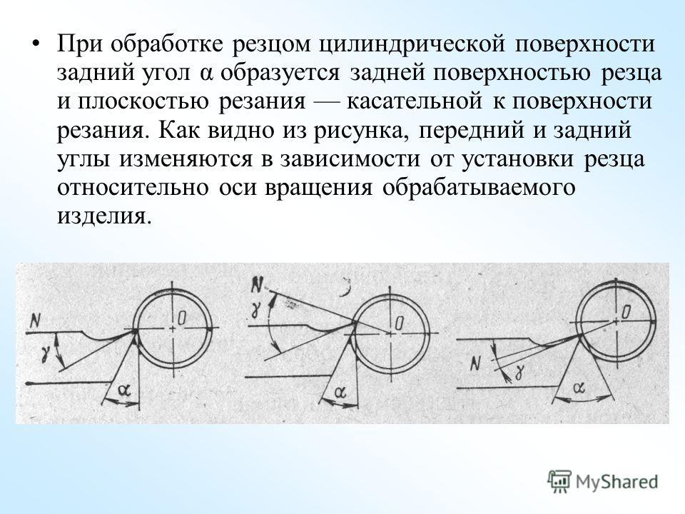 При обработке резцом цилиндрической поверхности задний угол α образуется задней поверхностью резца и плоскостью резания касательной к поверхности резания. Как видно из рисунка, передний и задний углы изменяются в зависимости от установки резца относи