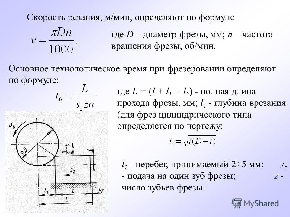 Схема обработки плоскости на горизонтально- фрезерном станке цилиндрической фрезой ν– скорость резания вращающейся фрезой; S – подача детали; t - глубина резания; а 1, а 2, а 3 – толщина слоев, срезаемых работающими зубьями фрезы.