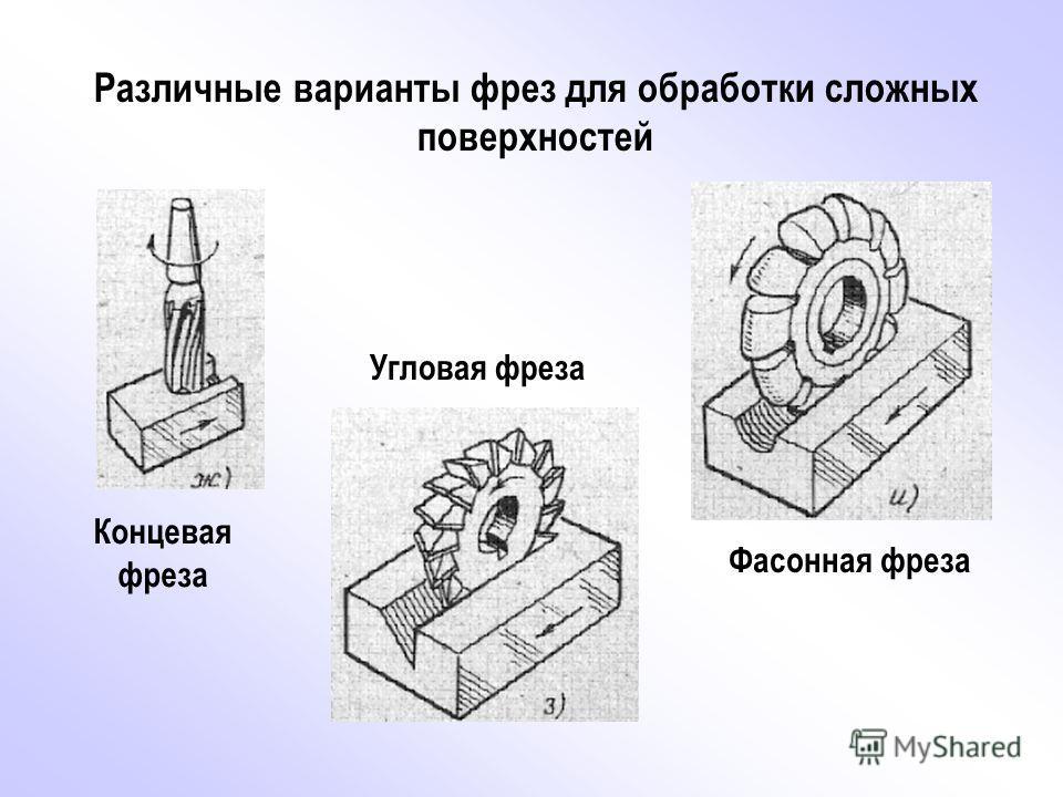 Различные варианты дисковых фрез Представленные фрезы применяются для обработки пазов, канавок, а также отрезки частей заготовок