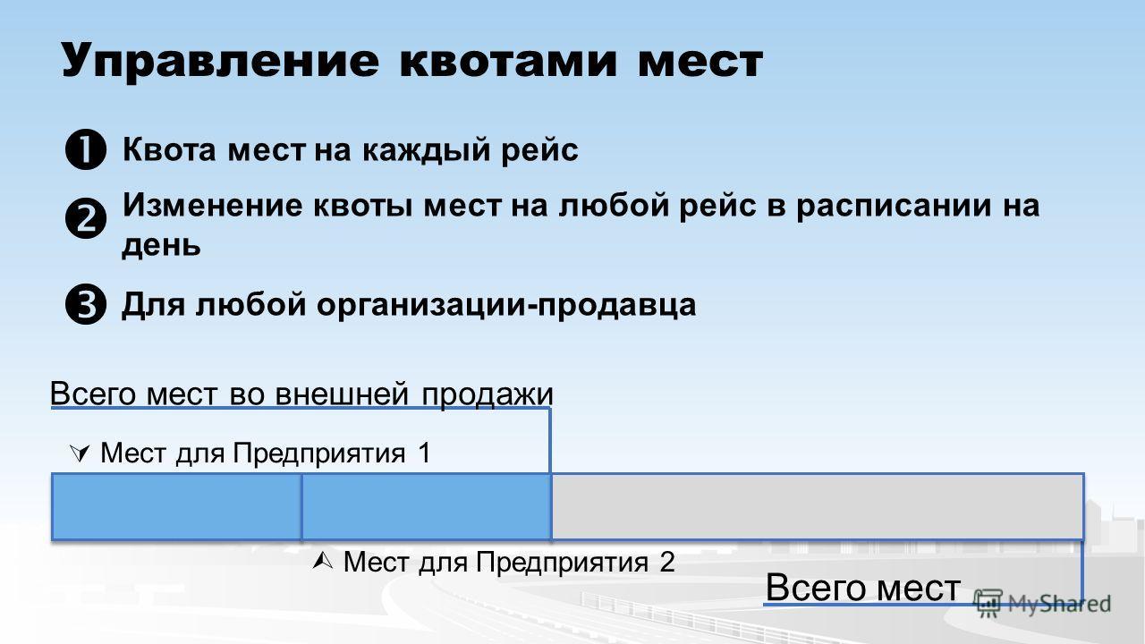 Управление квотами мест Квота мест на каждый рейс Изменение квоты мест на любой рейс в расписании на день Для любой организации-продавца Мест для Предприятия 1 Мест для Предприятия 2 Всего мест Всего мест во внешней продажи