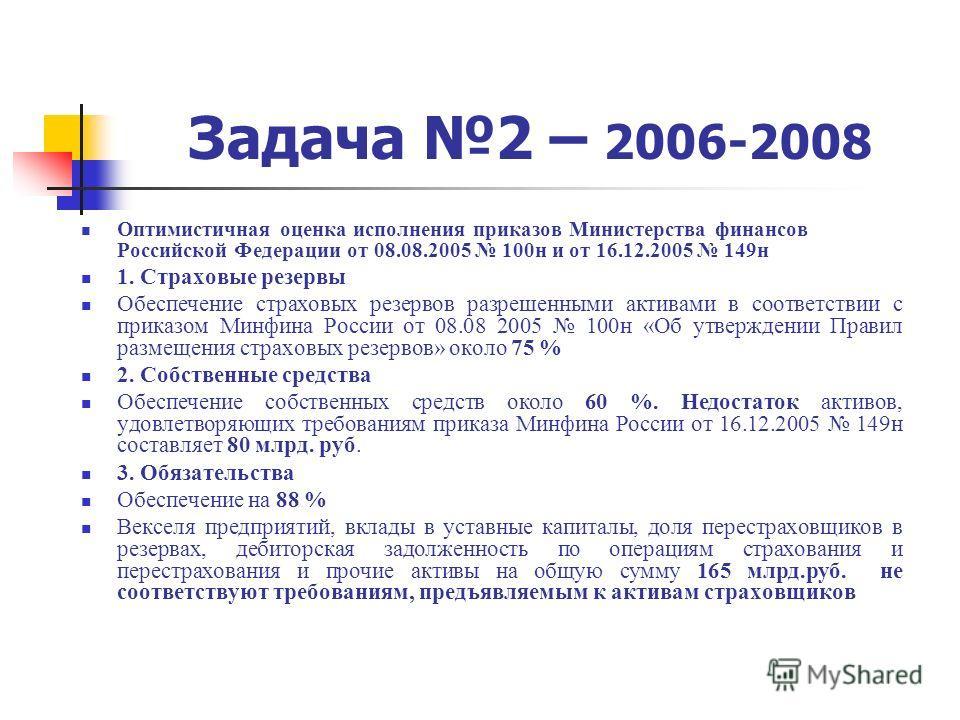 Задача 2 – 2006-2008 Оптимистичная оценка исполнения приказов Министерства финансов Российской Федерации от 08.08.2005 100н и от 16.12.2005 149н 1. Страховые резервы Обеспечение страховых резервов разрешенными активами в соответствии с приказом Минфи