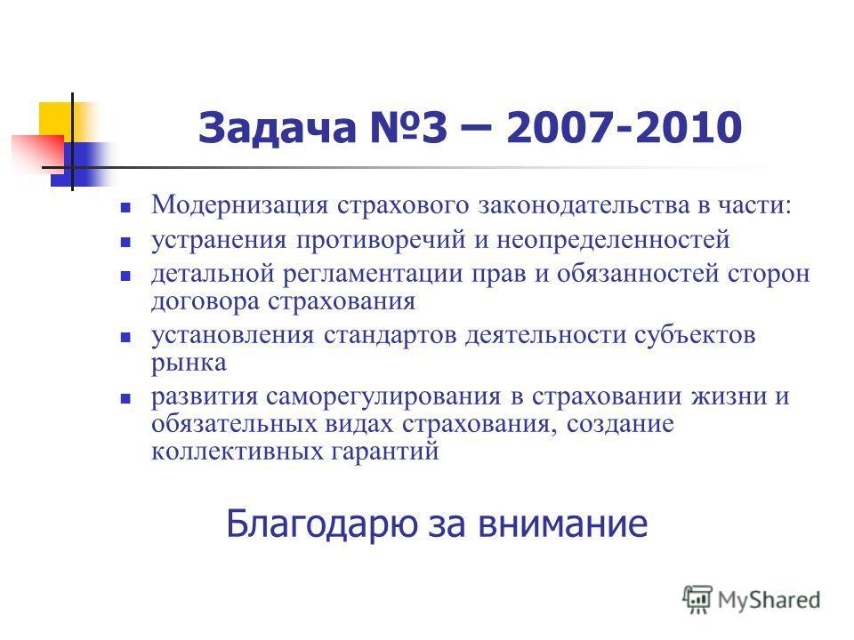 Задача 3 – 2007-2010 Модернизация страхового законодательства в части: устранения противоречий и неопределенностей детальной регламентации прав и обязанностей сторон договора страхования установления стандартов деятельности субъектов рынка развития с