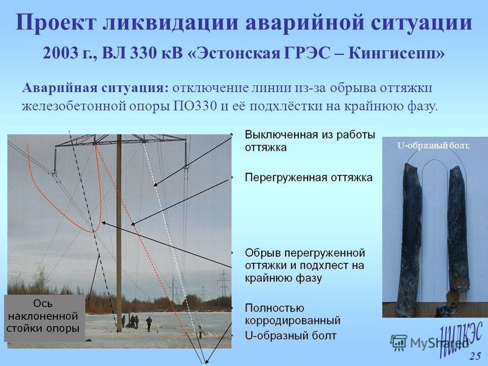 Компенсатор сильфонный СТЭ 194-01