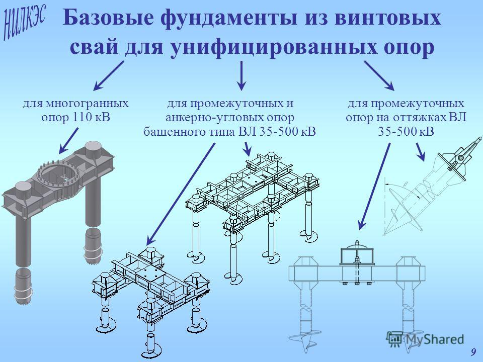 9 Базовые фундаменты из винтовых свай для унифицированных опор для промежуточных и анкерно-угловых опор башенного типа ВЛ 35-500 кВ для многогранных опор 110 кВ для промежуточных опор на оттяжках ВЛ 35-500 кВ