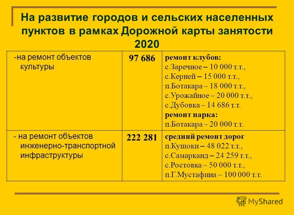 Расходы на реализацию мероприятий в сфере культуры, спорта и информационного пространства Наименование2012 год2013год2014 год2015 год 12345 Расходы на культуру, спорт и информационное пространство, всего 346963346 847306 488313 588 в том числе: Деяте