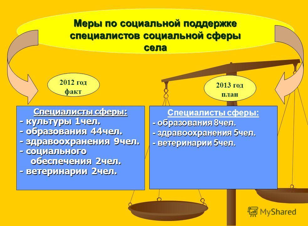 Социальная помощь и социальное обеспечение Расходы на социальную помощь и социальное обеспечение населения в бюджете района запланированы в следующих объемах: на 2013 год – 200 256 тыс.тенге; на 2014 год – 179 460 тыс.тенге; на 2015 год – 188 245 тыс