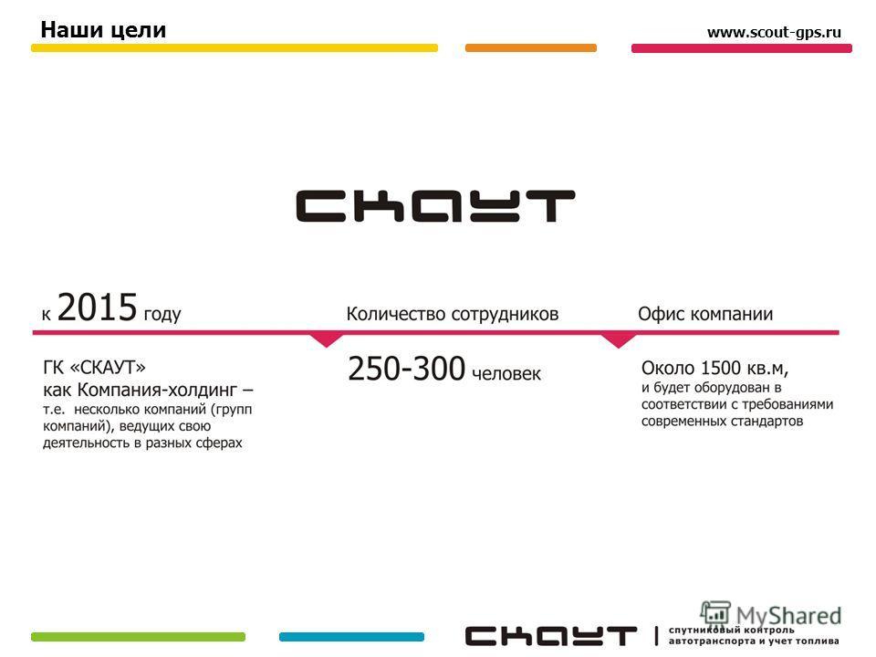 Наши цели www.scout-gps.ru