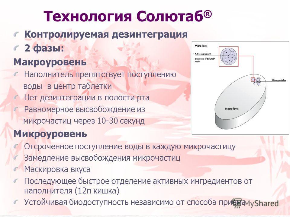 Технология Солютаб ® Контролируемая дезинтеграция 2 фазы: Макроуровень Наполнитель препятствует поступлению воды в центр таблетки Нет дезинтеграции в полости рта Равномерное высвобождение из микрочастиц через 10-30 секунд Микроуровень Отсроченное пос