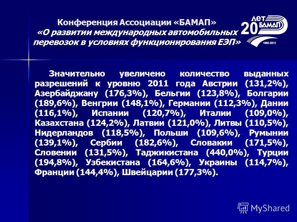 Конференция Ассоциации «БАМАП» «О развитии международных автомобильных перевозок в условиях функционирования ЕЭП» Значительно увеличено количество выданных разрешений к уровню 2011 года Австрии (131,2%), Азербайджану (176,3%), Бельгии (123,8%), Болга