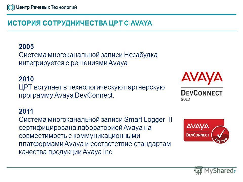 7 ИСТОРИЯ СОТРУДНИЧЕСТВА ЦРТ С AVAYA 2005 Система многоканальной записи Незабудка интегрируется с решениями Avaya. 2010 ЦРТ вступает в технологическую партнерскую программу Avaya DevConnect. 2011 Система многоканальной записи Smart Logger II сертифиц