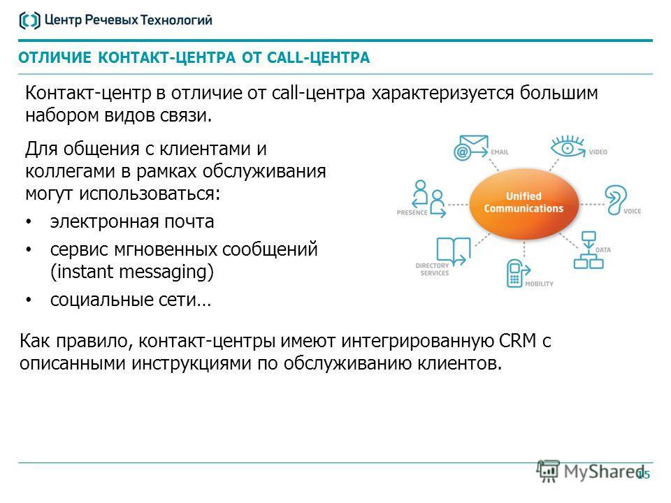 15 Контакт-центр в отличие от call-центра характеризуется большим набором видов связи. ОТЛИЧИЕ КОНТАКТ-ЦЕНТРА ОТ CALL-ЦЕНТРА Для общения с клиентами и коллегами в рамках обслуживания могут использоваться: электронная почта сервис мгновенных сообщений