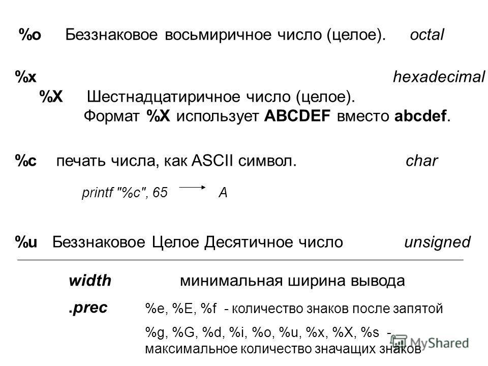 %o Беззнаковое восьмиричное число (целое). octal %x hexadecimal %X Шестнадцатиричное число (целое). Формат %X использует ABCDEF вместо abcdef. %c печать числа, как ASCII символ. char printf