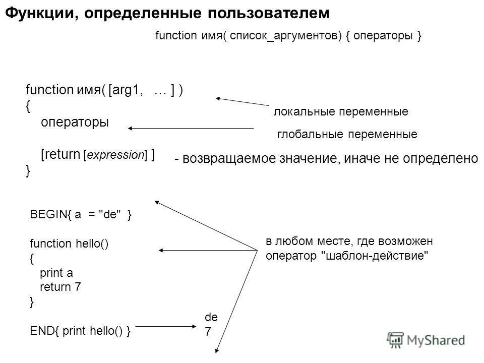 Функции, определенные пользователем function имя( список_аргументов) { операторы } function имя( [arg1, … ] ) { операторы [return [expression] ] } - возвращаемое значение, иначе не определено локальные переменные глобальные переменные BEGIN{ a =