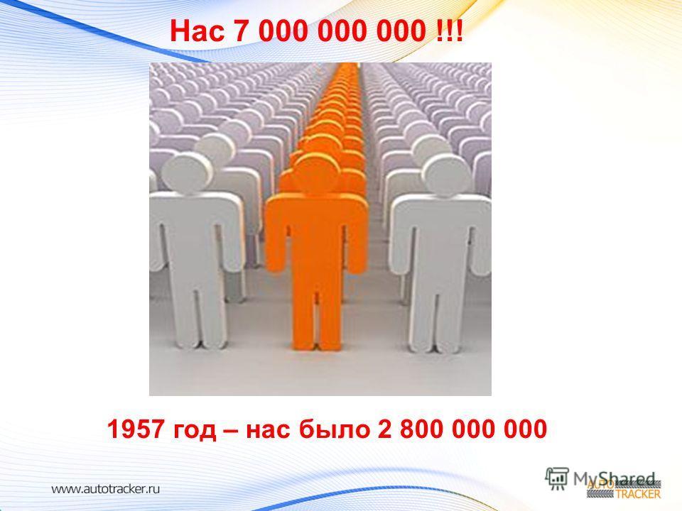 Учет ремонто в АЗС Нас 7 000 000 000 !!! 1957 год – нас было 2 800 000 000
