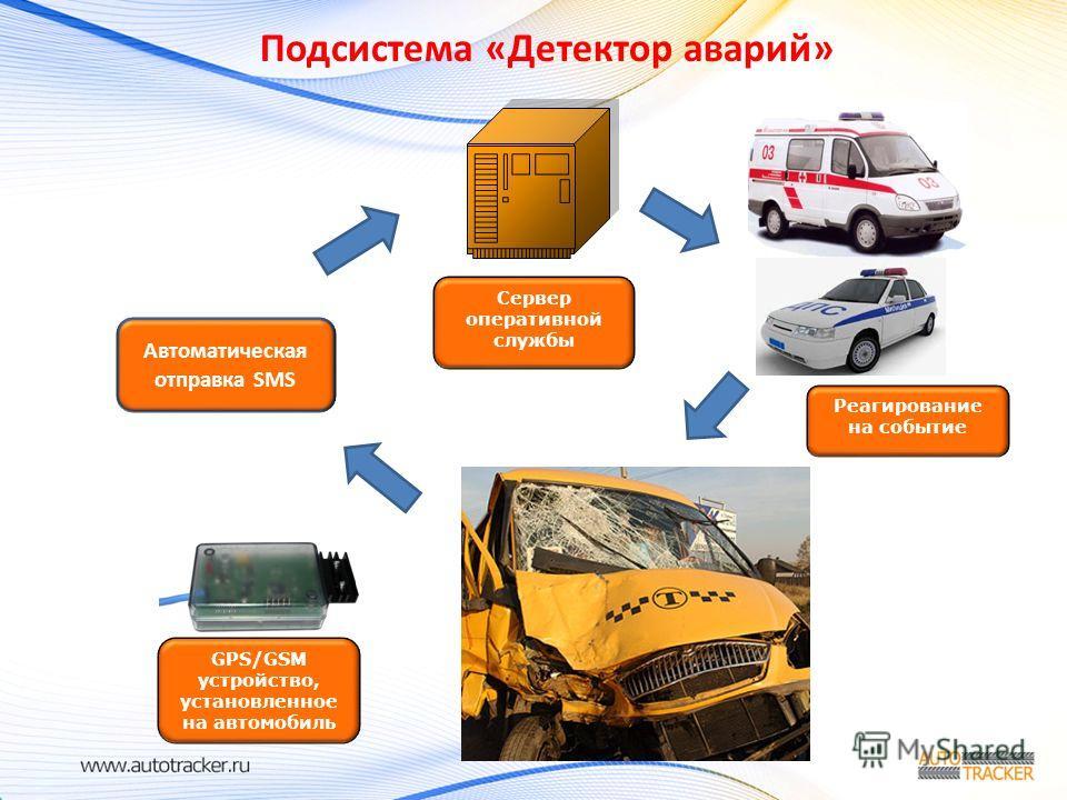 Склад запчастей Учет ремонто в Учет технических средств АЗС Подсистема «Детектор аварий» Автоматическая отправка SMS Сервер оперативной службы Реагирование на событие GPS/GSM устройство, установленное на автомобиль