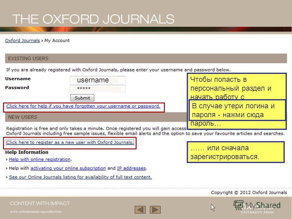 Закладка My Account содержит ключевую информацию на тему перечня журналов в твоем разделе и способа управления им.