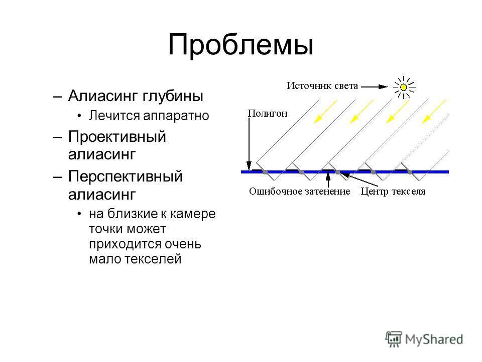 Проблемы –Алиасинг глубины Лечится аппаратно –Проективный алиасинг –Перспективный алиасинг на близкие к камере точки может приходится очень мало текселей
