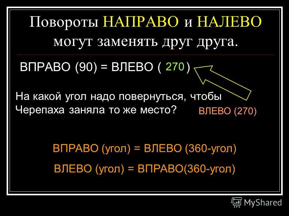 ВПРАВО (90) = ВЛЕВО ( ) Повороты НАПРАВО и НАЛЕВО могут заменять друг друга. 270 На какой угол надо повернуться, чтобы Черепаха заняла то же место? ВЛЕВО (270) ВПРАВО (угол) = ВЛЕВО (360-угол) ВЛЕВО (угол) = ВПРАВО(360-угол)