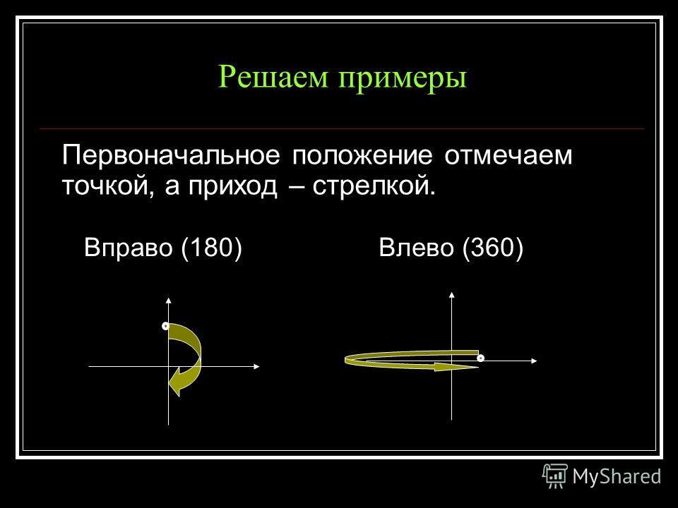 Решаем примеры Первоначальное положение отмечаем точкой, а приход – стрелкой. Вправо (180)Влево (360)