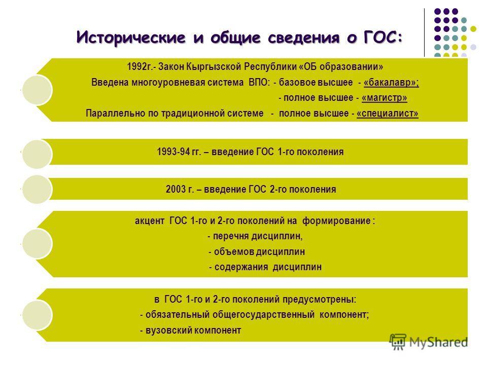 Исторические и общие сведения о ГОС: 1992г.- Закон Кыргызской Республики «ОБ образовании» Введена многоуровневая система ВПО: - базовое высшее - «бакалавр»; - полное высшее - «магистр» Параллельно по традиционной системе - полное высшее - «специалист