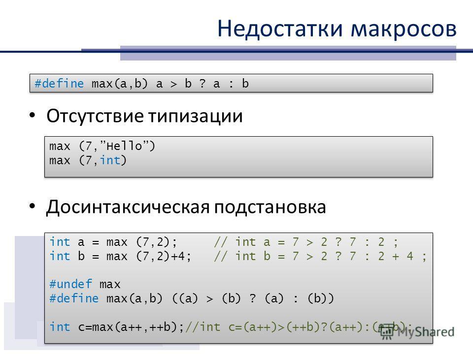 Недостатки макросов Отсутствие типизации Досинтаксическая подстановка #define max(a,b) a > b ? a : b max (7,Hello) max (7,int) max (7,Hello) max (7,int) int a = max (7,2); // int a = 7 > 2 ? 7 : 2 ; int b = max (7,2)+4; // int b = 7 > 2 ? 7 : 2 + 4 ;