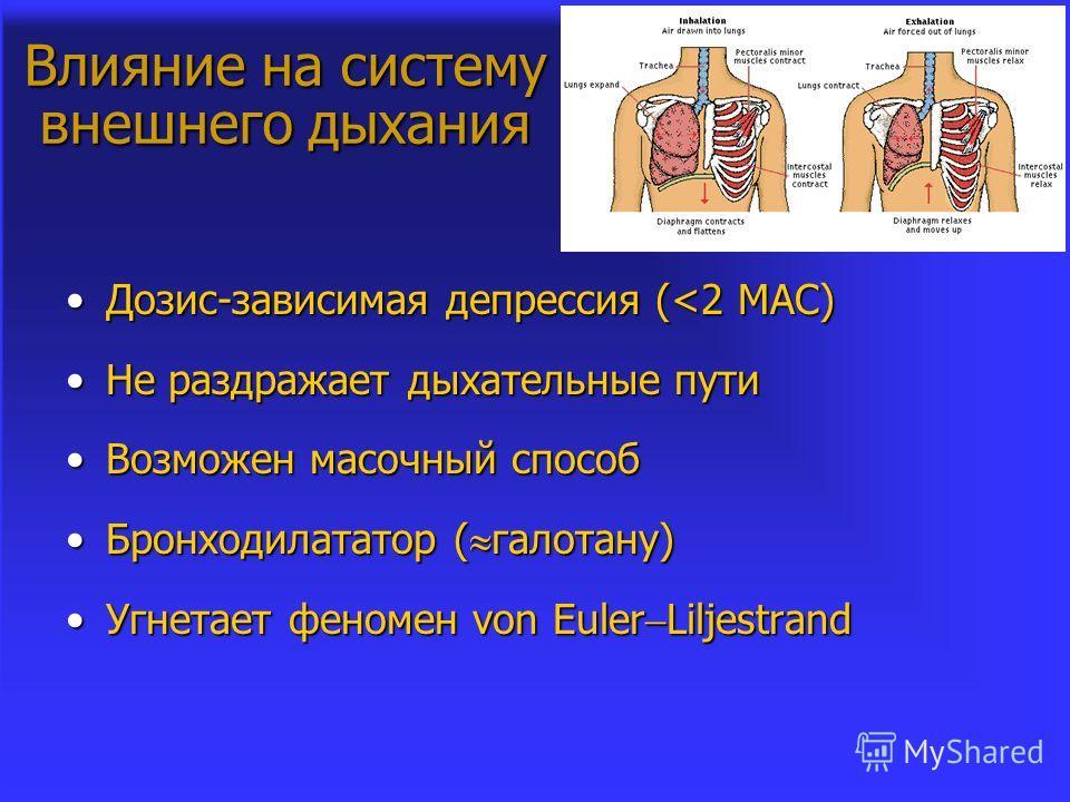 Влияние на систему внешнего дыхания Дозис-зависимая депрессия (