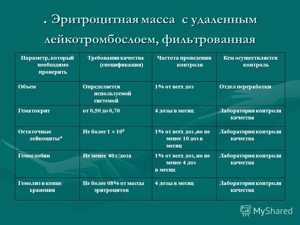 Инфекционная больница ким пенза регистратура