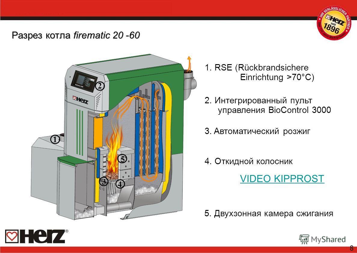 8 Разрез котла firematic 20 -60 1. RSE (Rückbrandsichere Einrichtung >70°C) 1 2 3 4 5 5. Двухзонная камера сжигания 2. Интегрированный пульт управления BioControl 3000 3. Aвтоматический розжиг 4. Откидной колосник VIDEO KIPPROST
