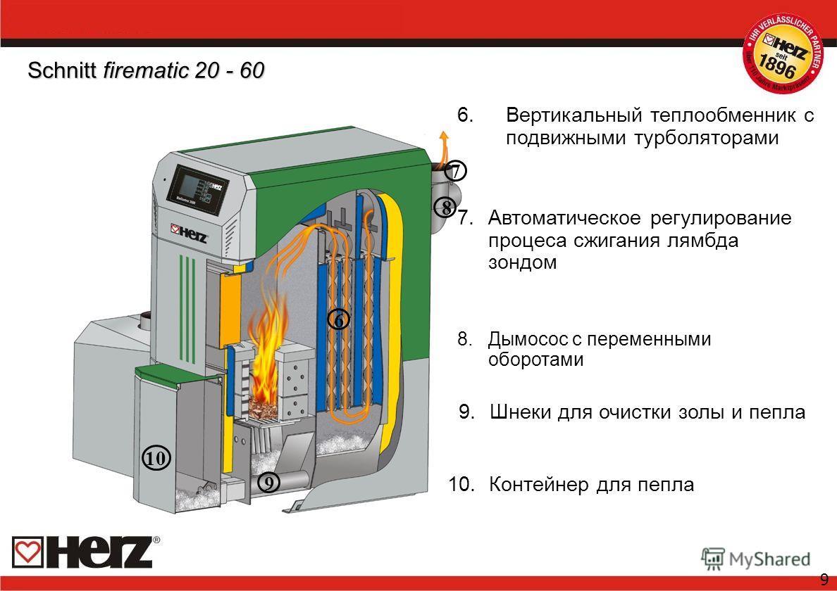 9 Schnitt firematic 20 - 60 6.Вертикальный теплообменник с подвижными турболяторами 7 10 8 9 6 10.Контейнер для пепла 7.Автоматическое регулирование процеса сжигания лямбда зондом 8.Дымосос с переменными оборотами 9.Шнеки для очистки золы и пепла