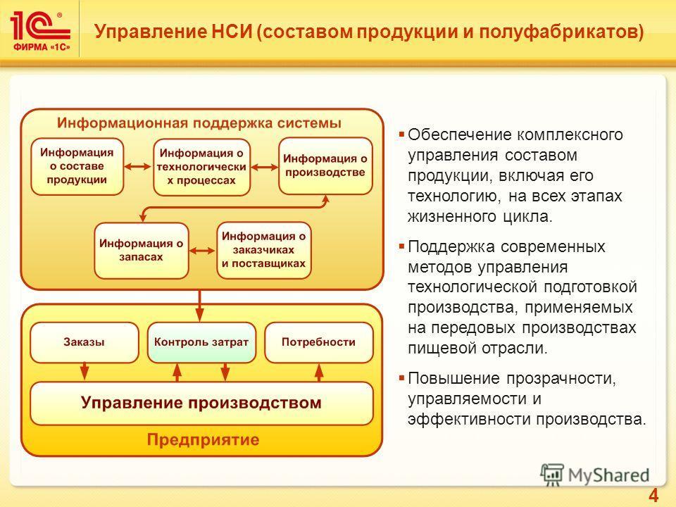 4 Управление НСИ (составом продукции и полуфабрикатов) Обеспечение комплексного управления составом продукции, включая его технологию, на всех этапах жизненного цикла. Поддержка современных методов управления технологической подготовкой производства,