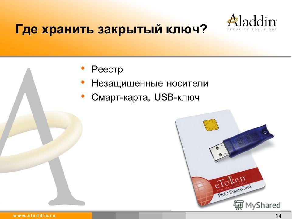 w w w. a l a d d i n. r u Где хранить закрытый ключ? Реестр Незащищенные носители Смарт-карта, USB-ключ 14