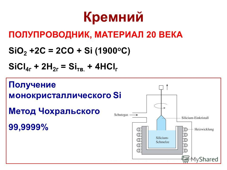 1 Кремний ПОЛУПРОВОДНИК, МАТЕРИАЛ 20 ВЕКА SiO 2 +2C = 2CO + Si (1900 o C) SiCl 4г + 2H 2г = Si тв. + 4HCl г Получение монокристаллического Si Метод Чохральского 99,9999%