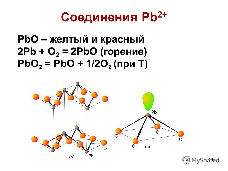 25 Соединения Pb 2+ PbO – желтый и красный 2Pb + O 2 = 2PbO (горение) PbO 2 = PbO + 1/2O 2 (при Т)