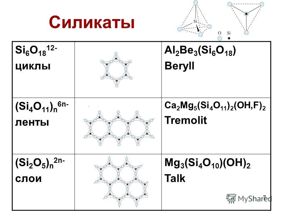 7 Силикаты Si 6 O 18 12- циклы Al 2 Be 3 (Si 6 O 18 ) Beryll (Si 4 O 11 ) n 6n- ленты Ca 2 Mg 5 (Si 4 O 11 ) 2 (OH,F) 2 Tremolit (Si 2 O 5 ) n 2n- слои Mg 3 (Si 4 O 10 )(OH) 2 Talk