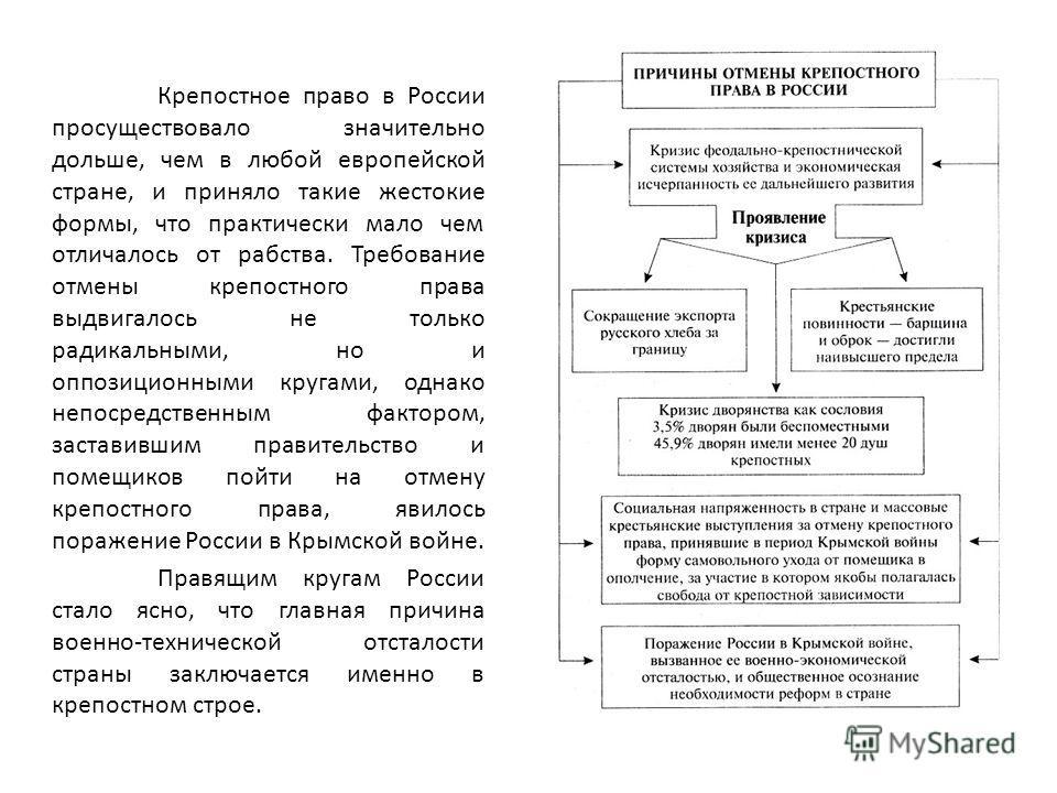 Крепостное право в России просуществовало значительно дольше, чем в любой европейской стране, и приняло такие жестокие формы, что практически мало чем отличалось от рабства. Требование отмены крепостного права выдвигалось не только радикальными, но и